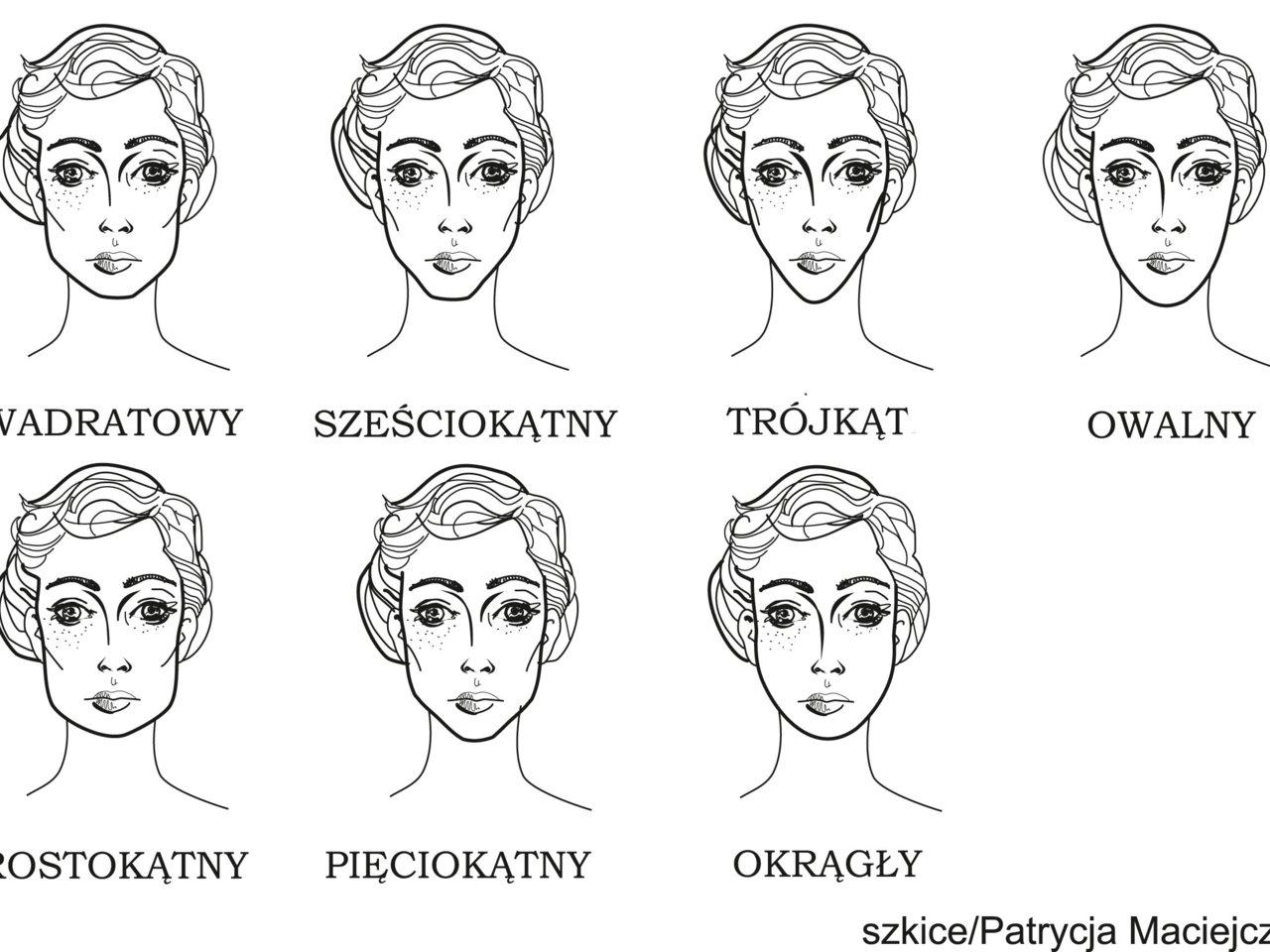 Jak dobrać oprawy okularowe do kształtu twarzy